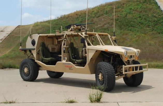 BAE Systems MAV-L